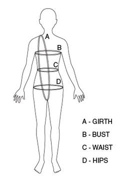 Hur du mäter girth-mått